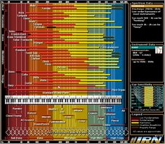 Digital Pathways Audio A: Frequency, Amplitude and EQ