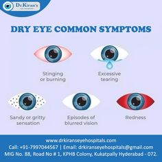 Dry Eye Symptoms, Care Hospital, Eye Doctor, Hyderabad, Cool Eyes, Appointments, Health Care, Feelings, Signs