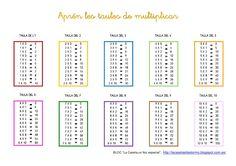 http://www.slideshare.net/egmontinyent/aprn-les-taules-de-multiplicar-13211433   Aprén les taules de multiplicar by egmontinyent, via Slideshare