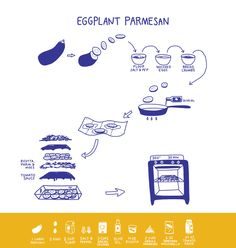 "In ""Picture Cook,"" by Katie Shelly, drawings are the key ingredients in her recipes. (This one is for eggplant parmesan.)"