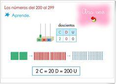 """Unidad 2 de Matemáticas de 2º de Primaria: """"Suma y resta sin llevar"""""""