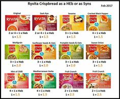 Revitalise as HeB Feb 2017 Slimming World Syns List, Slimming World Shopping List, Slimming World Treats, Slimming World Free, Slimming Word, Slimming World Dinners, Shopping List Grocery, Slimming World Recipes, Syn Free Food