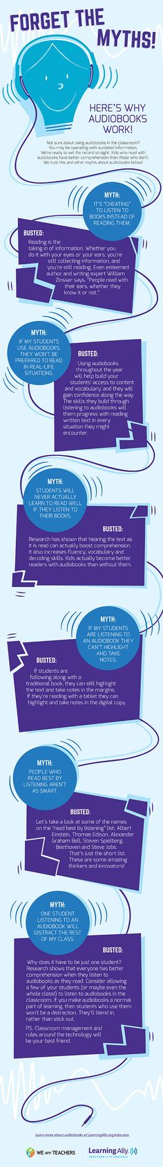 There are actually quite a few things you may not know about teaching with audiobooks. We explore some of the most pervasive myths in our latest infographic.
