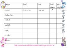 ilkokul ödevleri: 1. Sınıf Heceler ve harfler
