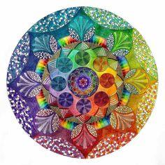 coloriage à imprimer mandala à motifs cercles, ronds et feuilles