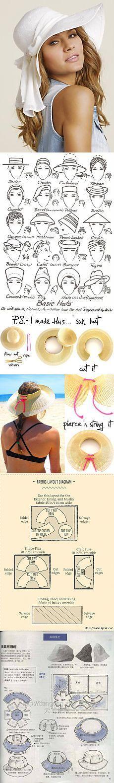 = Kappen, Hüte und Panamahüte =