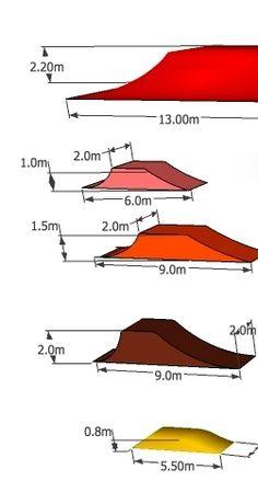 plano de pista de bicicross - Buscar con Google