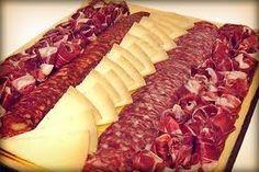 Ibéricos...Tapa o Ración o Plato? ...What´s the appropiate portion size?