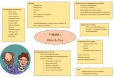 Brainstorm Oma & Opa