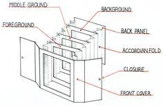 TunnelBook_300.jpg Could old slide casings!