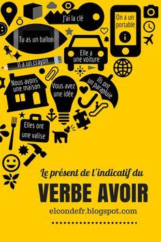 El Conde. fr: Le présent de l'indicatif du verbe avoir