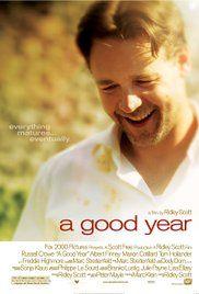 A Good Year (2006) - IMDb