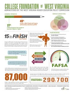 Fact Sheet Templates  The Cfaes Brand  College Fact Sheet