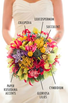 Unique wedding flowers with lilies, cymbidiums, succulents, craspedia and paper kusudama flowers // Floral Bouquet Recipes by Theme - Part 2