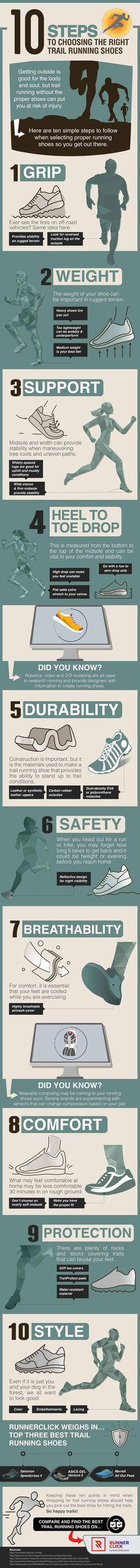 The Perfect Pair Of Trail Running Shoes - Infographic