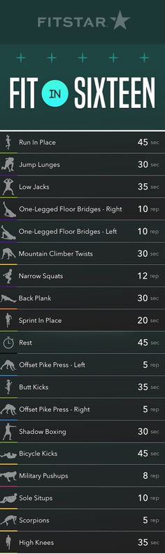 Fit In Sixteen freestyle session from FitStar