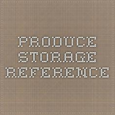 Produce Storage Reference