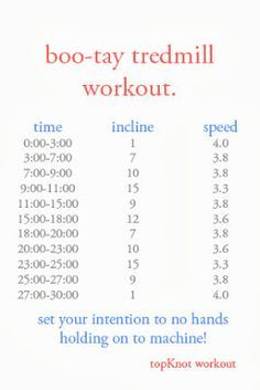 Workout: Quick Cardio and Kickass Abs boo-tay tredmill workout. Close Close Francis Vrieze will you do this…boo-tay tredmill workout. Close Close Francis Vrieze will you do this… Cardio Yoga, Cardio Abs, Treadmill Workouts, Treadmill Incline Workout, Butt Workouts, Treadmill Routine, Stairmaster Workout, Elliptical Workouts, Summer Body Workouts