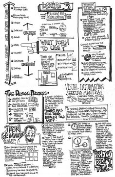 Sketchnote for Lecture 3 of Introduction to Infographics and Data Visualization by ezpiralmx, via Flickr