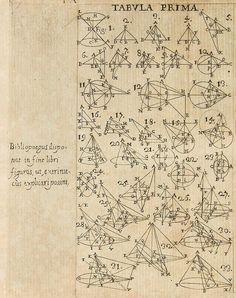 Apollonius Pergaeus . Elementa conica Apollonii Paergei et Archimedis opera...a contemporary limp vellum binding of this 1643 book.