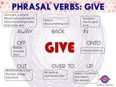Phrasal Verbs with GIVE #PhrasalVerbs #EnglishVocabulary #LearnEnglish @English4Matura