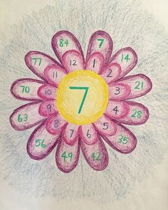 A friend was asking me about these today and it struck me to share the Waldorf multiplication flowers here again too (sorry to those who have seen this 3 times now). We love this presentation of multiplication, I drew up to 12 times tables. They are each full page size, but I have made them in a smaller stitched book form also.  #waldorfeducation #homeschooling