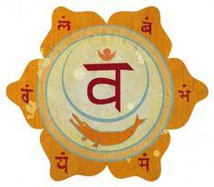 Svadhisthana