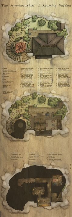 The Apothecarian's Roaming Garden map cartography | Create your own roleplaying game material w/ RPG Bard: www.rpgbard.com | Writing inspiration for Dungeons and Dragons DND D&D Pathfinder PFRPG Warhammer 40k Star Wars Shadowrun Call of Cthulhu Lord of the Rings LoTR + d20 fantasy science fiction scifi horror design | Not Trusty Sword art: click artwork for source