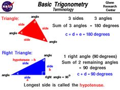 ... of two triangles showing the