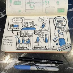 #TodaysDoodle No.51 A doodle a day will keep the Dr away! | Flickr - Photo Sharing!