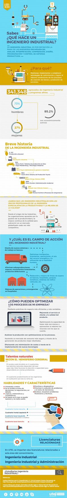 Conoce todo lo que necesitas saber sobre la Ingeniería Industrial. #UniversidadUTEL #Infographic. Check out that cool T-Shirt here:  https://www.sunfrog.com/trust-me-im-an-engineer-NEW-DESIGN-2016-Black-Guys.html?53507