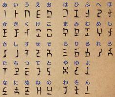 Ocarina of Time Alphabet