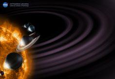 Eyes on the Solar System: Tutorials