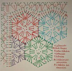Discover thousands of images about Manta crochet diseño con motivo DISFRUTE ▷ Crochet Patrones Gilet Crochet, Crochet Mat, Crochet Mandala Pattern, Crochet Motifs, Granny Square Crochet Pattern, Crochet Diagram, Crochet Stitches Patterns, Crochet Squares, Crochet Granny