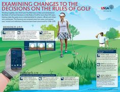 rule changes in golf