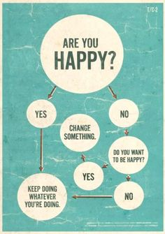 very simple flow chart