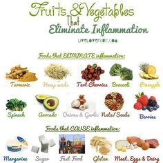.Fruits  Vegetables that eliminate imflamation