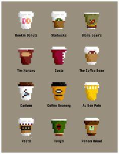 I like my Pixels with Sugar & Cream by Mark Marianelli, via Behance Which one you choose? Sluuurp~