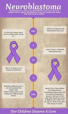 Neuroblastoma...we need a cure!!