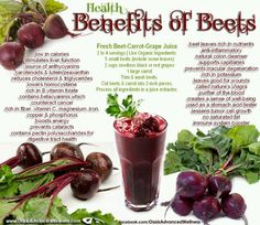 #Beets #Infographic