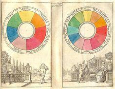 Newton Color wheel