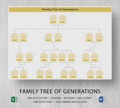 Fill In Family Tree Awesome Blank Family Tree Template 32 Free Word Pdf Documents Family Tree Format, Family Tree Layout, Blank Family Tree Template, Family Tree Maker, Family Tree Research, Family Tree Chart, Free Family Tree, Family Trees, Family Tree Records