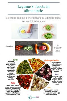 CE SA MANANCI CA SA SLABESTI (4 PASI USOR DE INTELES) - PROJECT FIT 1200 Calories, Eat Smart, Body Love, High Cholesterol, Health And Fitness Tips, Health And Nutrition, Healthy Weight, Eating Well, Meal Prep