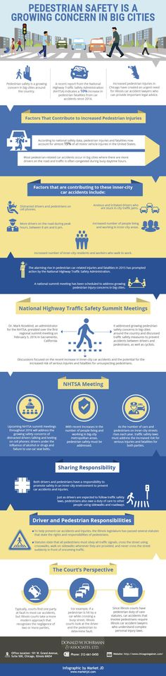 Pedestrian safety is a growing concern in big cities around the country. A recent report from the National Highway Traffic Safety Administration (NHTSA) indicates a 10 percent increase in pedestrian fatalities from car accidents since 2014. For more details Visit: http://www.chicagolegalnet.com