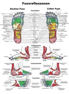 Shiatsu Massage – A Worldwide Popular Acupressure Treatment - Acupuncture Hut Reflexology Massage, Foot Massage, Foot Reflexology Chart, Reflexology Points, Lymph Massage, Meridian Massage, Thai Massage, Foot Zoning, Foot Chart