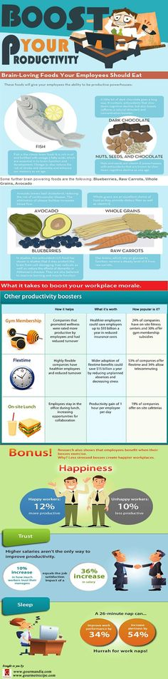 Food infographic 10 Infographics to Help Your Productivity Infographic Description Boost your Productivity - Infographic Source - Health And Wellness, Health And Beauty, Health Fitness, Health Exercise, Get Healthy, Healthy Tips, Healthy Food, Home Remedies, Natural Health