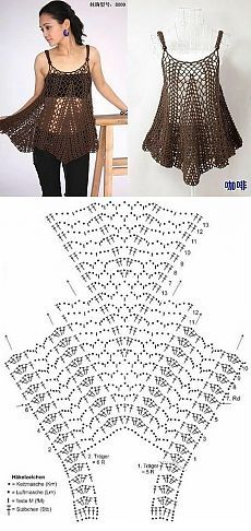 53 Ideas Crochet Top Boho Lace Blouses For boho top PATTERN, written tutorial in ENGLISH for every row with chart, sexy crochet top pattern PDF, boho crochet beach top patternFabulous Crochet a Little Black Crochet Dress Ideas. Crochet Lace Edging, Crochet Tunic, Crochet Clothes, Crochet Patterns, Crochet Tank Tops, Crochet Cover Up, Black Crochet Dress, Crochet Woman, Top Pattern