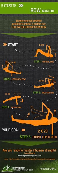Front Lever Progression