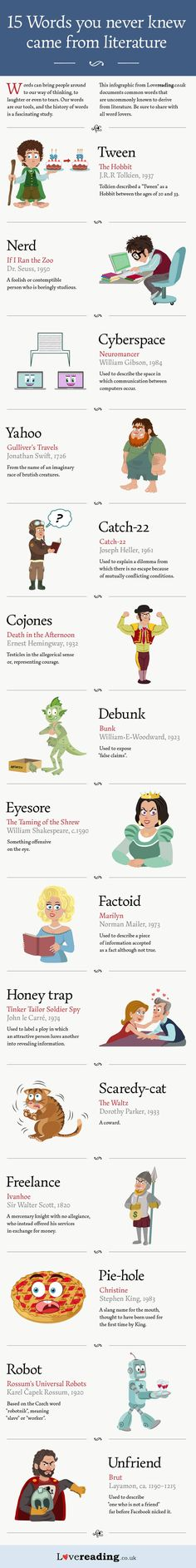 From a 12th century epic poem to a 20th century horror novel, this infographic highlights 15 words that writers have given us.