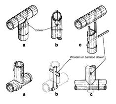 working with bamboo learn how to craft the perfect bamboo joint how to split or bend bamboo poles and how to build your own bamboo furniture or musical building bamboo furniture